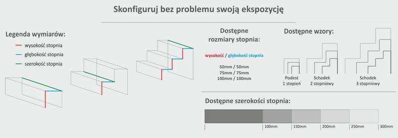 Schody - ekspozytor dwustopniowy - 300/50